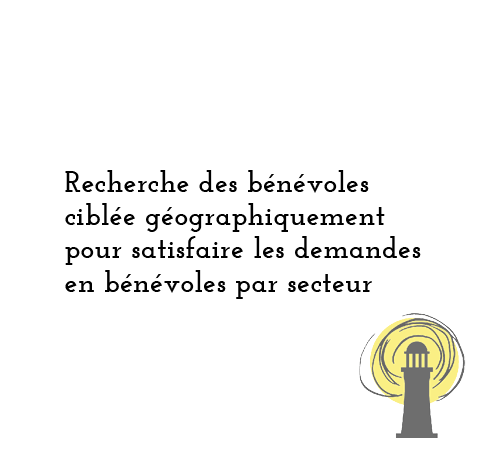 Recherche des bénévoles ciblée géographiquement pour satisfaire les demande de bénévoles par secteur