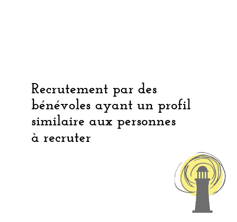 Recrutement par des bénévoles ayant un profil similaire aux personnes à recruter